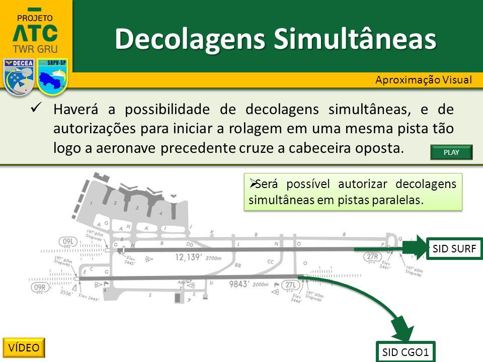  Será possível autorizar decolagens simultâneas em pistas paralelas. SID SURF SID CGO1 Decolagens Simultâneas Aproximação Visual Haverá a possibilida