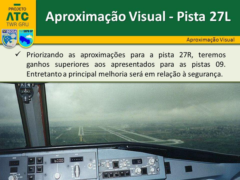 Aproximação Visual - Pista 27L Aproximação Visual Priorizando as aproximações para a pista 27R, teremos ganhos superiores aos apresentados para as pis