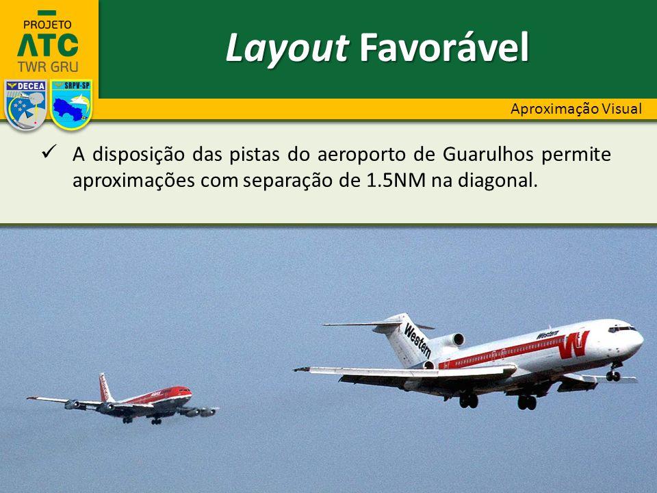 Layout Favorável Aproximação Visual O layout do aeroporto de Guarulhos é favorável à estudos que viabilizem aproximações visuais com separações de até 1.5NM na diagonal, considerando ambos os ILSs operando.