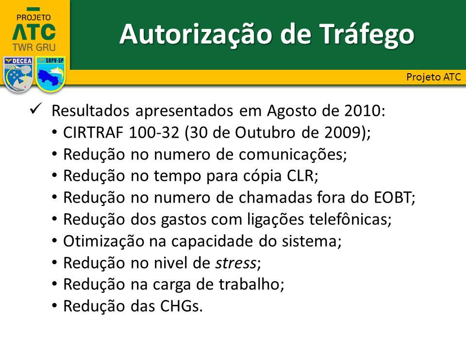 Resultados apresentados em Agosto de 2010: CIRTRAF 100-32 (30 de Outubro de 2009); Redução no numero de comunicações; Redução no tempo para cópia CLR; Redução no numero de chamadas fora do EOBT; Redução dos gastos com ligações telefônicas; Otimização na capacidade do sistema; Redução no nivel de stress; Redução na carga de trabalho; Redução das CHGs.