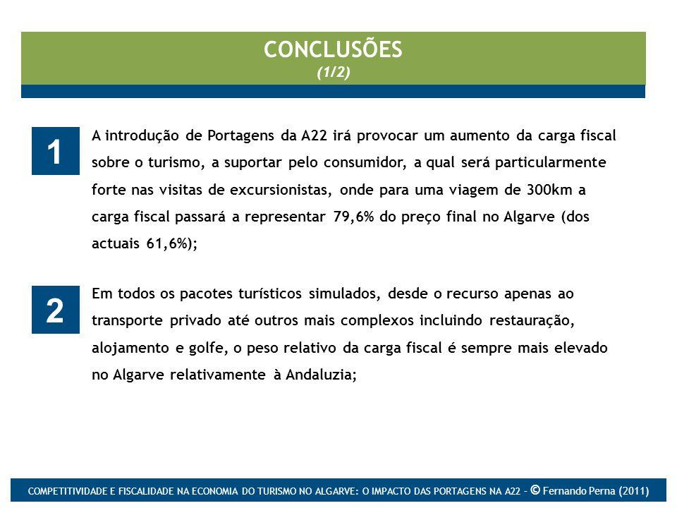 CONCLUSÕES (1/2) 1)A introdução de Portagens da A22 irá provocar um aumento da carga fiscal sobre o turismo, a suportar pelo consumidor, a qual será particularmente forte nas visitas de excursionistas, onde para uma viagem de 300km a carga fiscal passará a representar 79,6% do preço final no Algarve (dos actuais 61,6%); 2)Em todos os pacotes turísticos simulados, desde o recurso apenas ao transporte privado até outros mais complexos incluindo restauração, alojamento e golfe, o peso relativo da carga fiscal é sempre mais elevado no Algarve relativamente à Andaluzia; COMPETITIVIDADE E FISCALIDADE NA ECONOMIA DO TURISMO NO ALGARVE: O IMPACTO DAS PORTAGENS NA A22 – © Fernando Perna (2011) 1 2