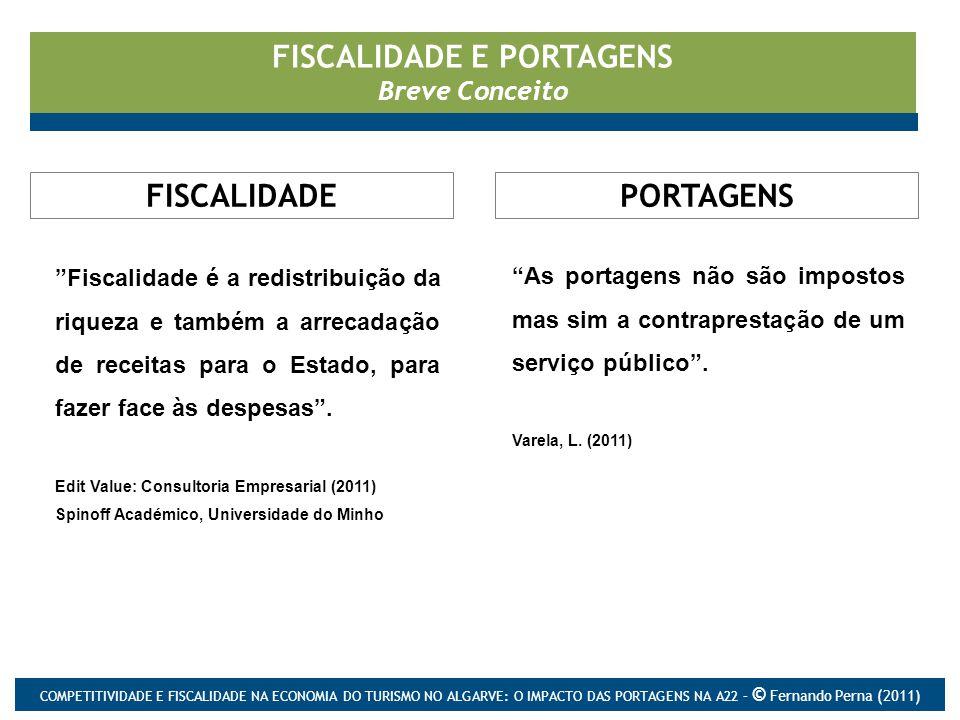 """FISCALIDADE E PORTAGENS Breve Conceito """"Fiscalidade é a redistribuição da riqueza e também a arrecadação de receitas para o Estado, para fazer face às"""