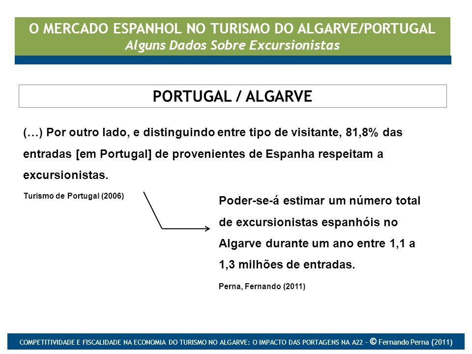 O MERCADO ESPANHOL NO TURISMO DO ALGARVE/PORTUGAL Alguns Dados Sobre Excursionistas (…) Por outro lado, e distinguindo entre tipo de visitante, 81,8%