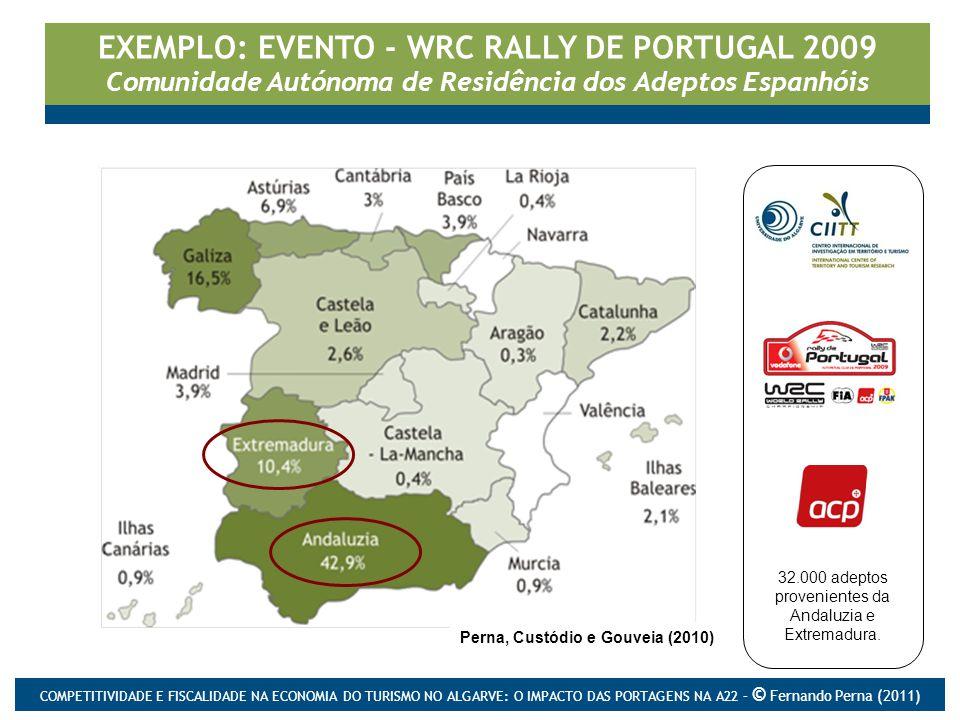 EXEMPLO: EVENTO - WRC RALLY DE PORTUGAL 2009 Comunidade Autónoma de Residência dos Adeptos Espanhóis 32.000 adeptos provenientes da Andaluzia e Extremadura.