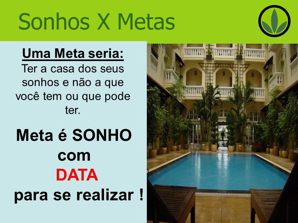 Sonhos X Metas Uma Meta seria: Ter a casa dos seus sonhos e não a que você tem ou que pode ter.