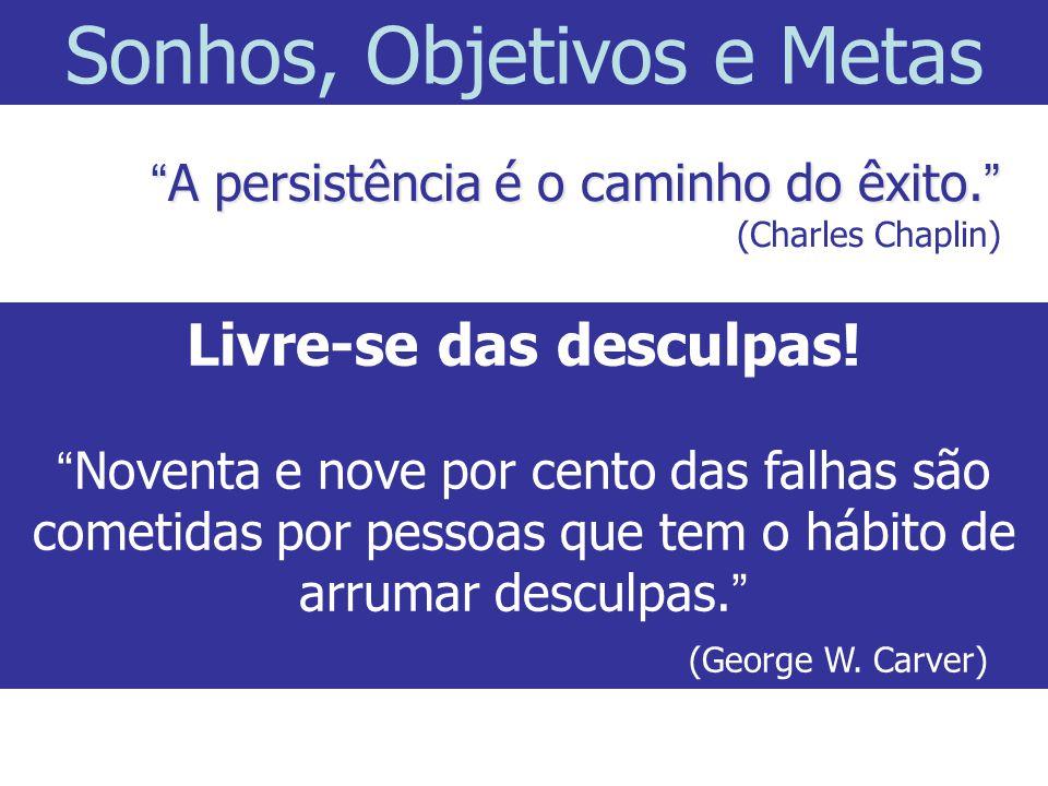 A persistência é o caminho do êxito. (Charles Chaplin) Livre-se das desculpas.