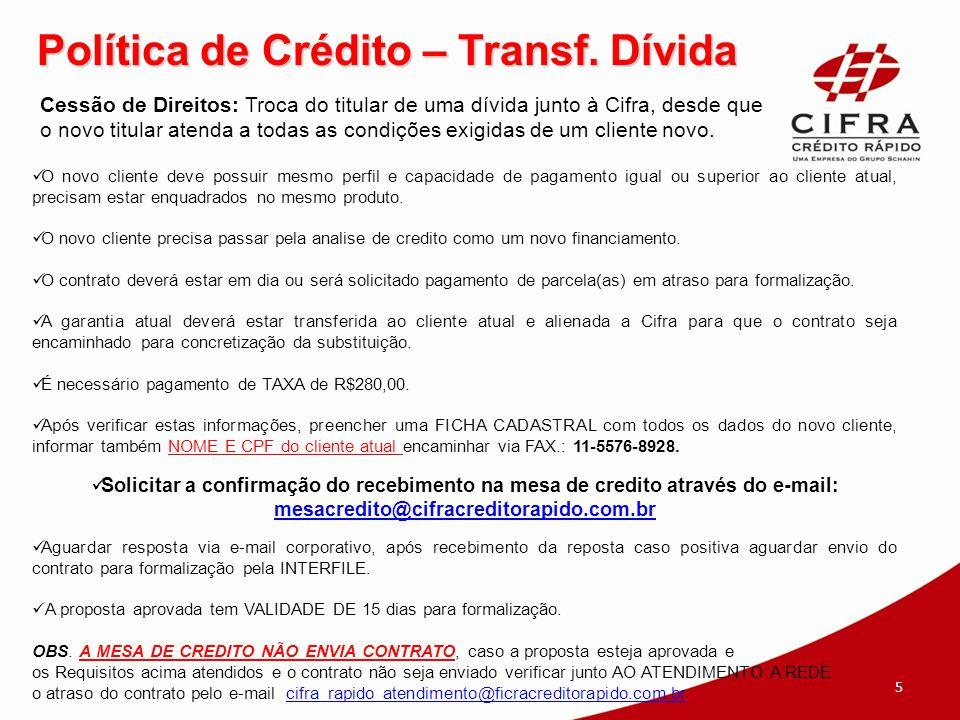 Política de Crédito – Transf.Dívida Política de Crédito – Transf.