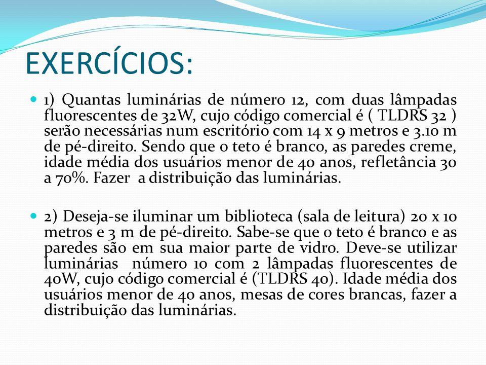 EXERCÍCIOS: 1) Quantas luminárias de número 12, com duas lâmpadas fluorescentes de 32W, cujo código comercial é ( TLDRS 32 ) serão necessárias num esc