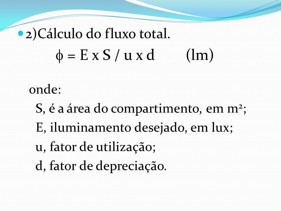 2)Cálculo do fluxo total.  = E x S / u x d(lm) onde: S, é a área do compartimento, em m 2 ; E, iluminamento desejado, em lux; u, fator de utilização;