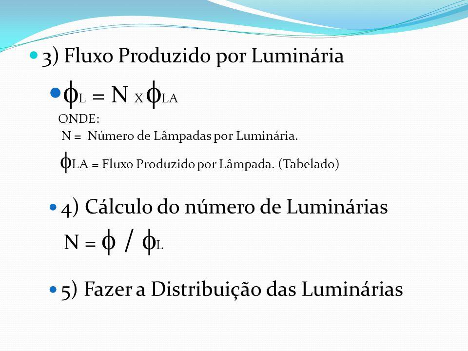 3) Fluxo Produzido por Luminária  L = N X  LA ONDE: N = Número de Lâmpadas por Luminária.  LA = Fluxo Produzido por Lâmpada. (Tabelado) 4) Cálculo