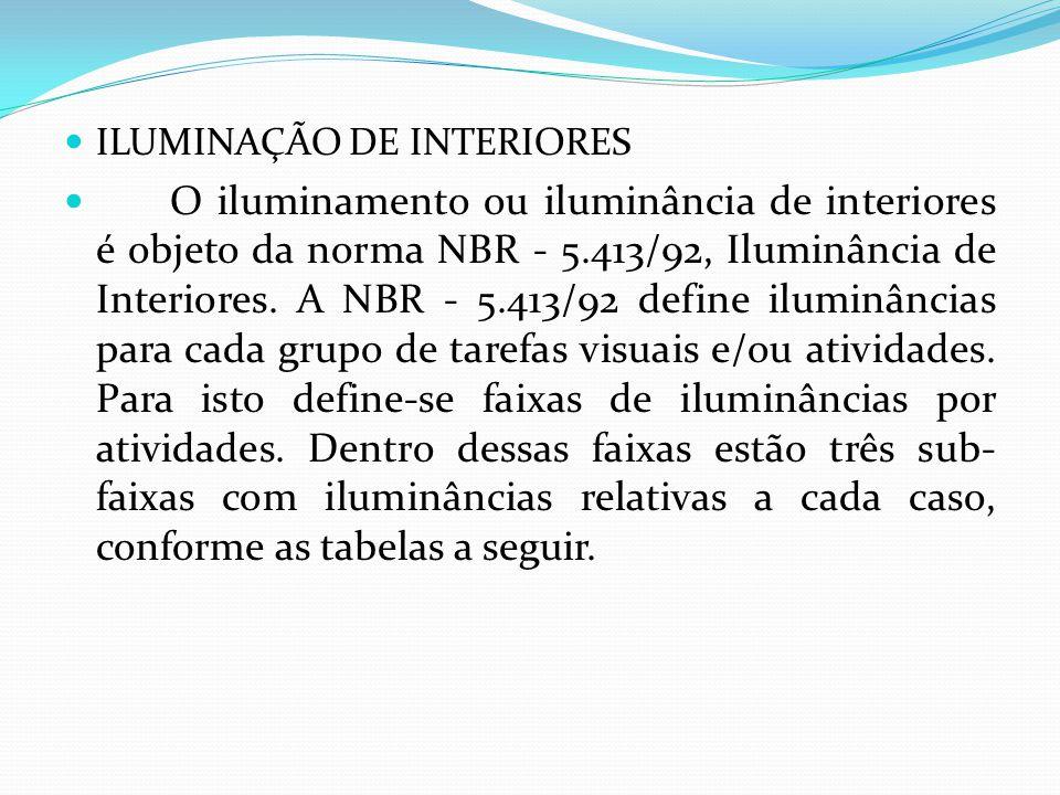 ILUMINAÇÃO DE INTERIORES O iluminamento ou iluminância de interiores é objeto da norma NBR - 5.413/92, Iluminância de Interiores. A NBR - 5.413/92 def