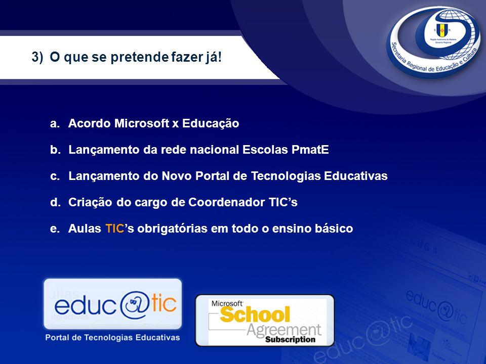 a.Acordo Microsoft x Educação b.Lançamento da rede nacional Escolas PmatE c.Lançamento do Novo Portal de Tecnologias Educativas d.Criação do cargo de