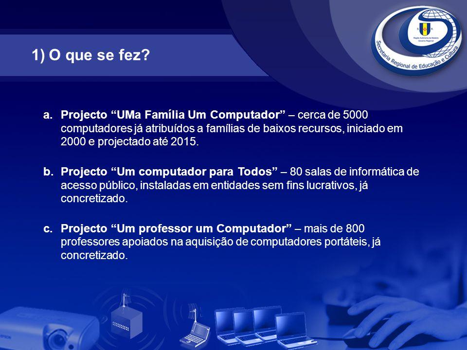 """a.Projecto """"UMa Família Um Computador"""" – cerca de 5000 computadores já atribuídos a famílias de baixos recursos, iniciado em 2000 e projectado até 201"""