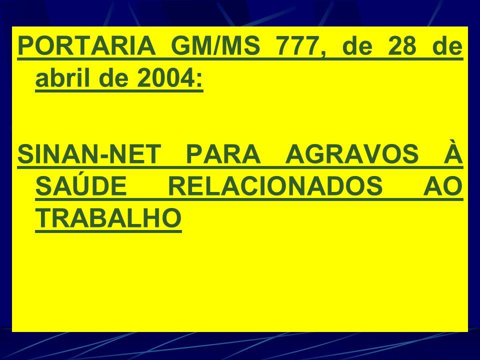 PORTARIA GM/MS 777, de 28 de abril de 2004: SINAN-NET PARA AGRAVOS À SAÚDE RELACIONADOS AO TRABALHO