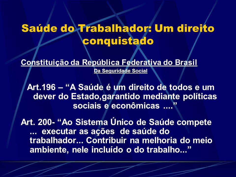 Saúde do Trabalhador: Um direito conquistado Constituição da República Federativa do Brasil Da Seguridade Social Art.196 – A Saúde é um direito de todos e um dever do Estado,garantido mediante políticas sociais e econômicas.... Art.