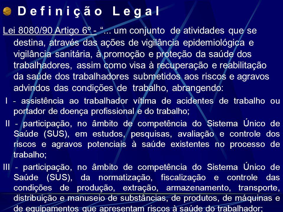D e f i n i ç ã o L e g a l Lei 8080/90 Artigo 6º - ...