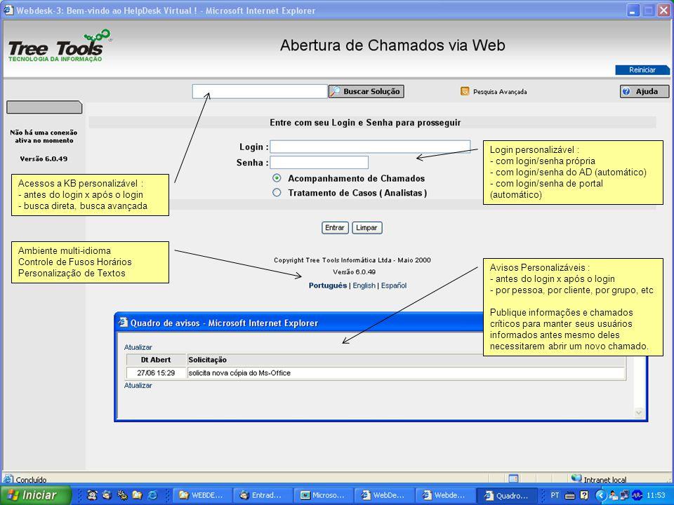 Avisos Personalizáveis : - antes do login x após o login - por pessoa, por cliente, por grupo, etc Publique informações e chamados críticos para mante