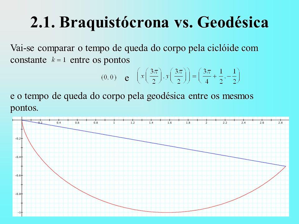Luso 2006 Vai-se comparar o tempo de queda do corpo pela ciclóide com constanteentre os pontos e o tempo de queda do corpo pela geodésica entre os mes