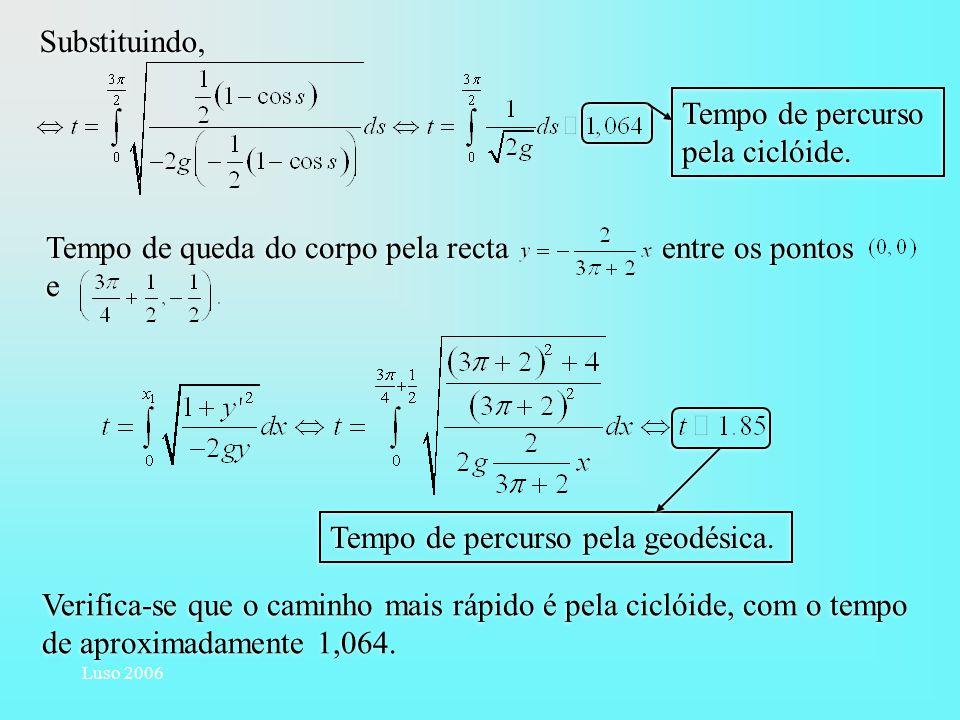 Luso 2006 Tempo de queda do corpo pela recta entre os pontos e Verifica-se que o caminho mais rápido é pela ciclóide, com o tempo de aproximadamente 1