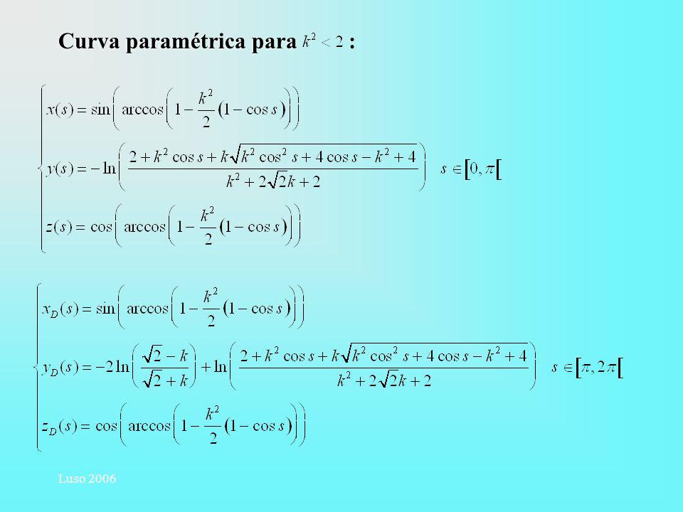Luso 2006 Curva paramétrica para :