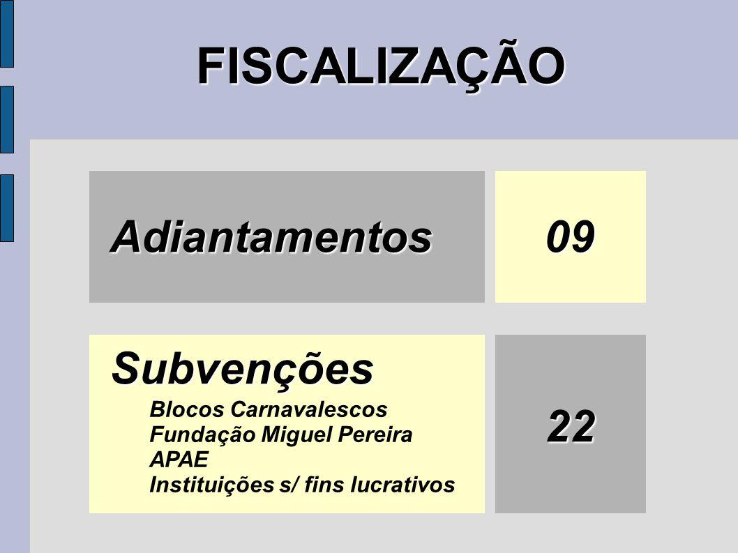 FISCALIZAÇÃO Adiantamentos Subvenções Blocos Carnavalescos Fundação Miguel Pereira APAE Instituições s/ fins lucrativos 09 22