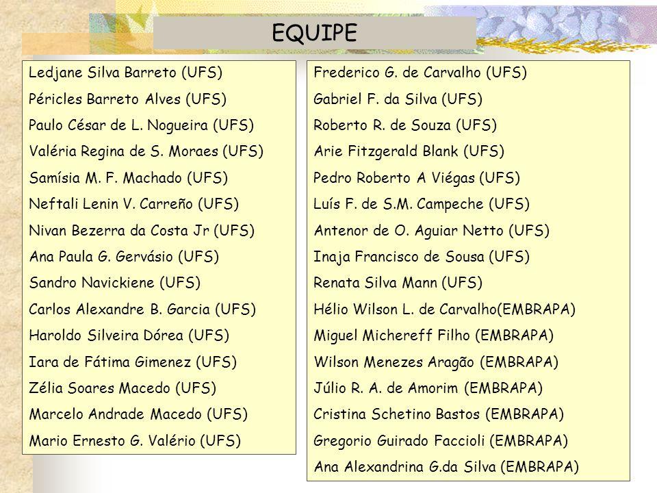 Ledjane Silva Barreto (UFS) Péricles Barreto Alves (UFS) Paulo César de L.