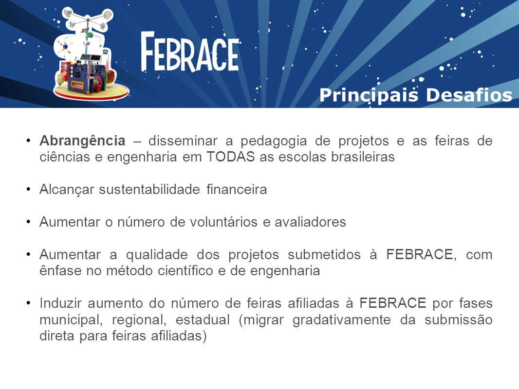 Abrangência – disseminar a pedagogia de projetos e as feiras de ciências e engenharia em TODAS as escolas brasileiras Alcançar sustentabilidade financ