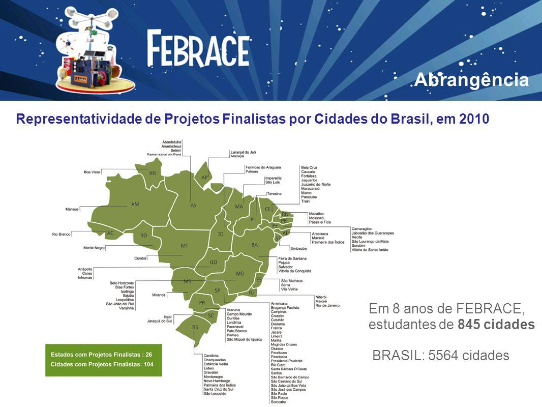 Representatividade de Projetos Finalistas por Cidades do Brasil, em 2010 Em 8 anos de FEBRACE, estudantes de 845 cidades BRASIL: 5564 cidades Abrangên