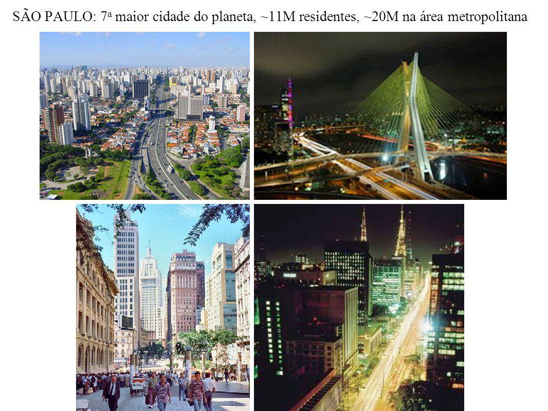 UNIVERSIDADE DE SÃO PAULO Uma das melhores da América Latina 101K Estudantes – 48K Graduação – 28K Pós-Graduação – 25K outros cursos 5K Profs.