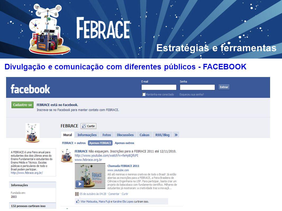 Estratégias e ferramentas Divulgação e comunicação com diferentes públicos - FACEBOOK