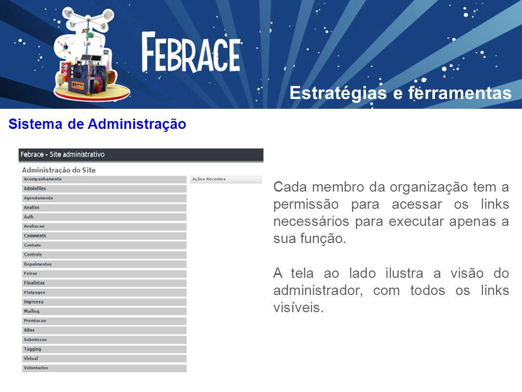 Cada membro da organização tem a permissão para acessar os links necessários para executar apenas a sua função. A tela ao lado ilustra a visão do admi