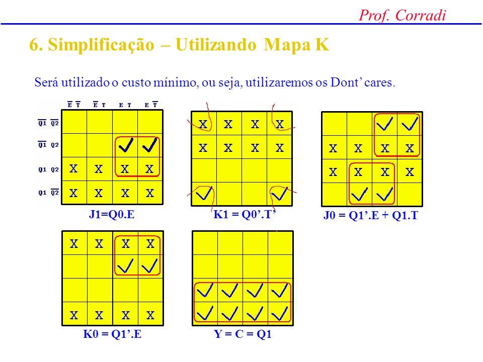 Prof. Corradi 5. Tabela da Verdade – (Memória usada – FF JK) EntradasEstado Atual Próximo EstadoSaídasEntradas para os FF's ETQ1Q0Q1+tQ0+tYCJ1K1J0K0 0
