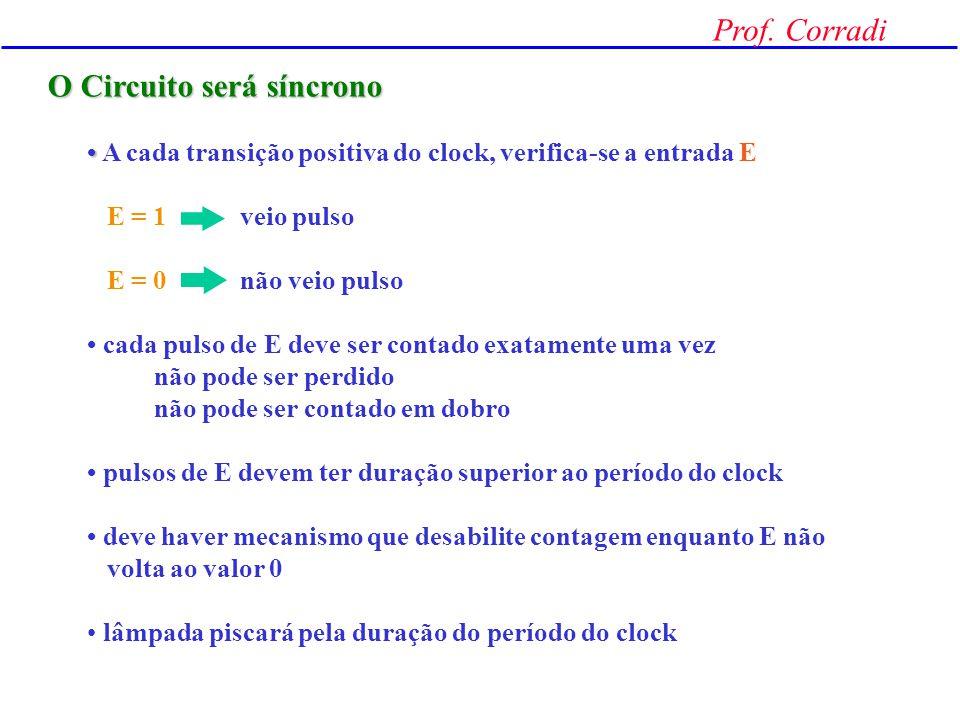 Prof. Corradi Exemplo de projeto completo - incluindo especificação inicial - usando flip-flops JK 1. Especificação inicial Problema: Problema: constr