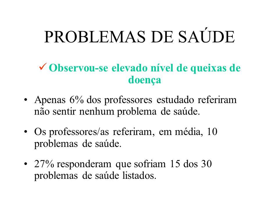 PROBLEMAS DE SAÚDE Observou-se elevado nível de queixas de doença Apenas 6% dos professores estudado referiram não sentir nenhum problema de saúde.