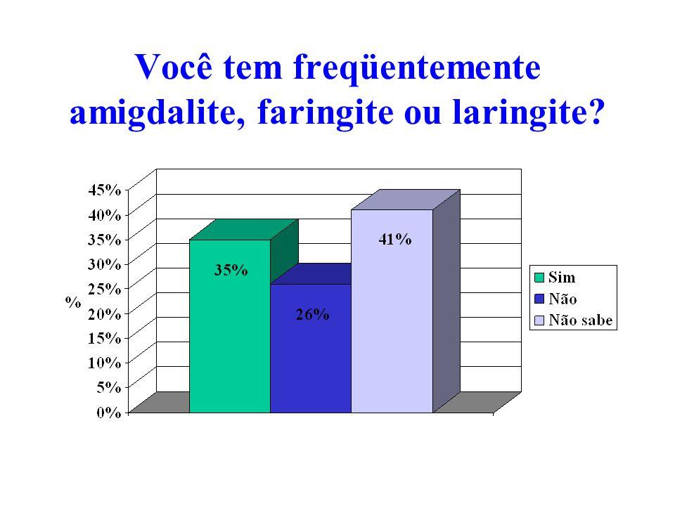 Você tem freqüentemente amigdalite, faringite ou laringite