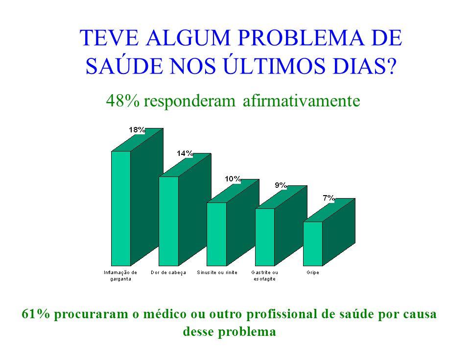 ACIDENTE DE TRABALHO 73% dos acidentes foram: Quedas Torção Fraturas