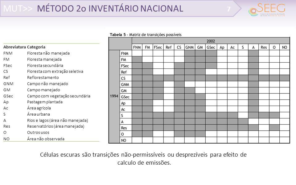 MUT>> MÉTODO 2o INVENTÁRIO NACIONAL 8