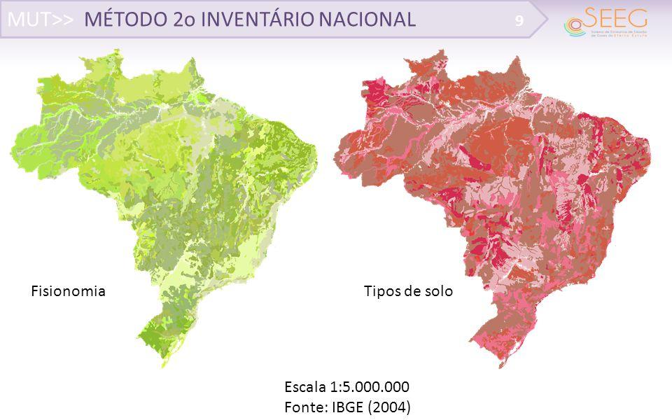 MUT>> MÉTODO 2o INVENTÁRIO NACIONAL 10 As médias de estoques de carbono por hectare para os demais biomas foram obtidos através da literatura científica para cada fisionomia.