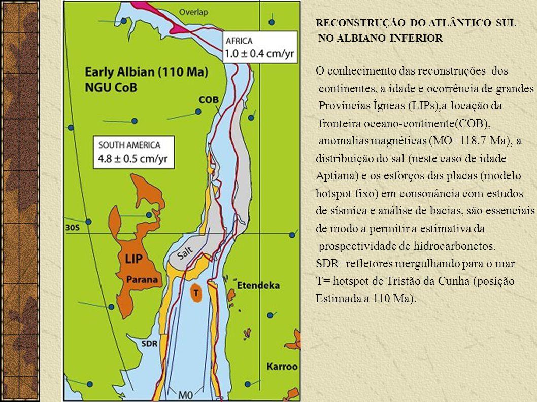 RECONSTRUÇÃO DO ATLÂNTICO SUL NO ALBIANO INFERIOR O conhecimento das reconstruções dos continentes, a idade e ocorrência de grandes Províncias Ígneas