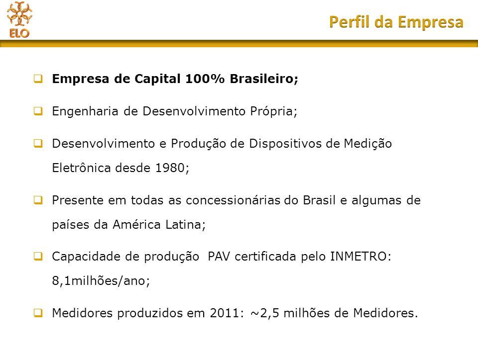  Empresa de Capital 100% Brasileiro;  Engenharia de Desenvolvimento Própria;  Desenvolvimento e Produção de Dispositivos de Medição Eletrônica desd