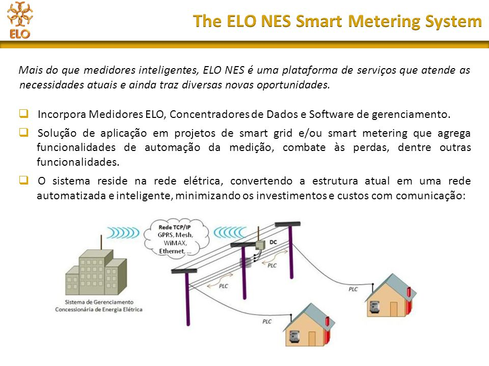 Medidores Inteligentes 213x O conceito da família 213x de medidores eletrônicos ELO é ter um medidor preparado para a AP43/2010 com espaço interno para integração de placa de comunicação de terceiros, podendo ser qualquer tecnologia: Rede Mesh, PLC, DLC, WiMAX,...