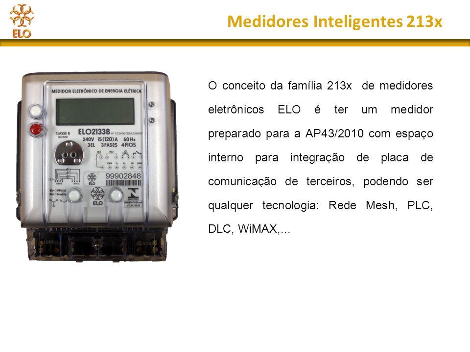 Medidores Inteligentes 213x O conceito da família 213x de medidores eletrônicos ELO é ter um medidor preparado para a AP43/2010 com espaço interno par