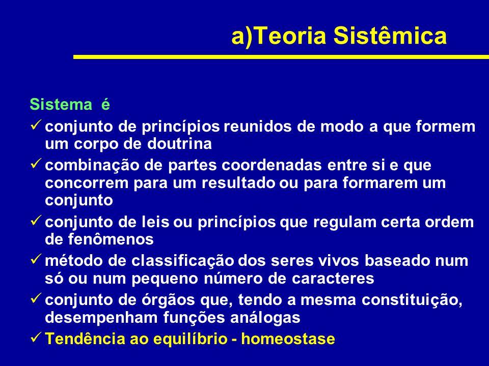 a)Teoria Sistêmica Sistema é conjunto de princípios reunidos de modo a que formem um corpo de doutrina combinação de partes coordenadas entre si e que