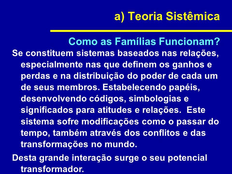 a) Teoria Sistêmica Como as Famílias Funcionam? Se constituem sistemas baseados nas relações, especialmente nas que definem os ganhos e perdas e na di