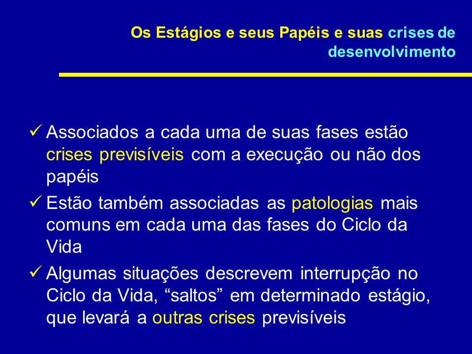 Os Estágios e seus Papéis e suas crises de desenvolvimento Associados a cada uma de suas fases estão crises previsíveis com a execução ou não dos papé