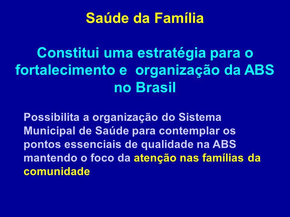 Saúde da Família Constitui uma estratégia para o fortalecimento e organização da ABS no Brasil Possibilita a organização do Sistema Municipal de Saúde