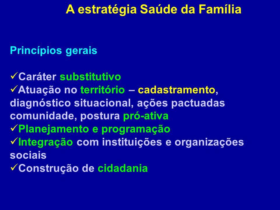 A estratégia Saúde da Família Princípios gerais Caráter substitutivo Atuação no território – cadastramento, diagnóstico situacional, ações pactuadas c
