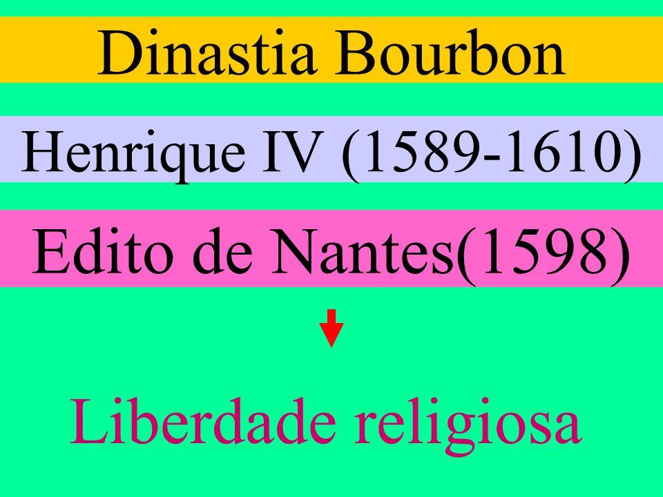 Dinastia de Valois Perseguição religiosa Dinastia Bourbon Auge do Absolutismo