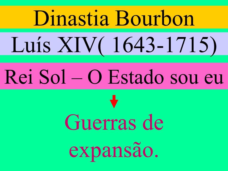 Dinastia Bourbon Henrique IV (1589-1610) Edito de Nantes(1598) Liberdade religiosa