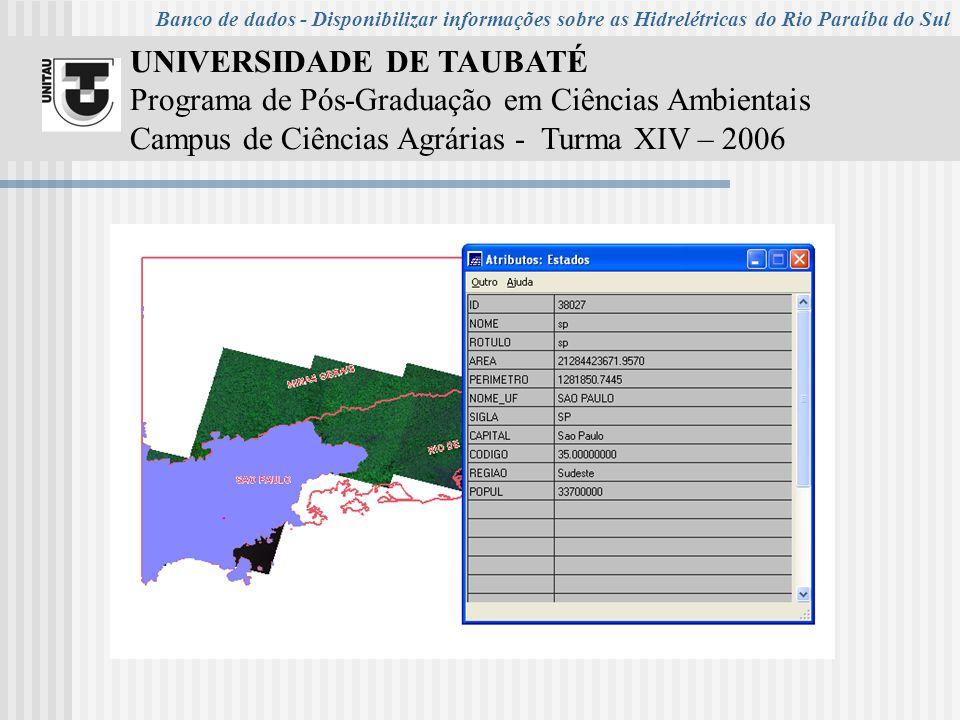 UNIVERSIDADE DE TAUBATÉ Programa de Pós-Graduação em Ciências Ambientais Campus de Ciências Agrárias - Turma XIV – 2006 Banco de dados - Disponibilizar informações sobre as Hidrelétricas do Rio Paraíba do Sul